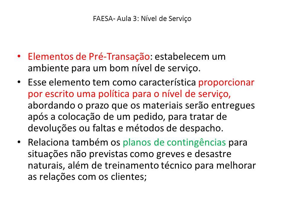 FAESA- Aula 3: Nível de Serviço