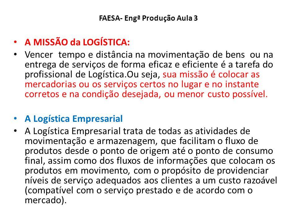 FAESA- Engª Produção Aula 3