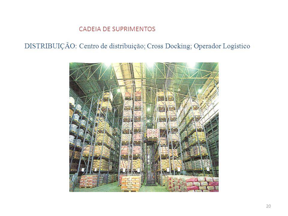 CADEIA DE SUPRIMENTOS DISTRIBUIÇÃO: Centro de distribuição; Cross Docking; Operador Logístico