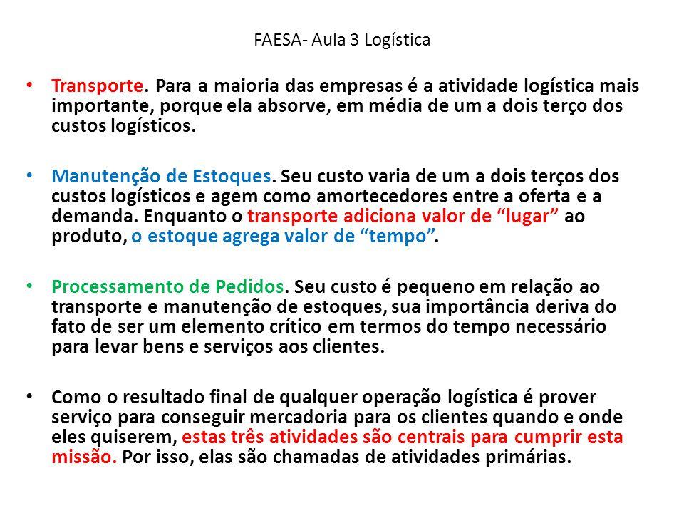 FAESA- Aula 3 Logística