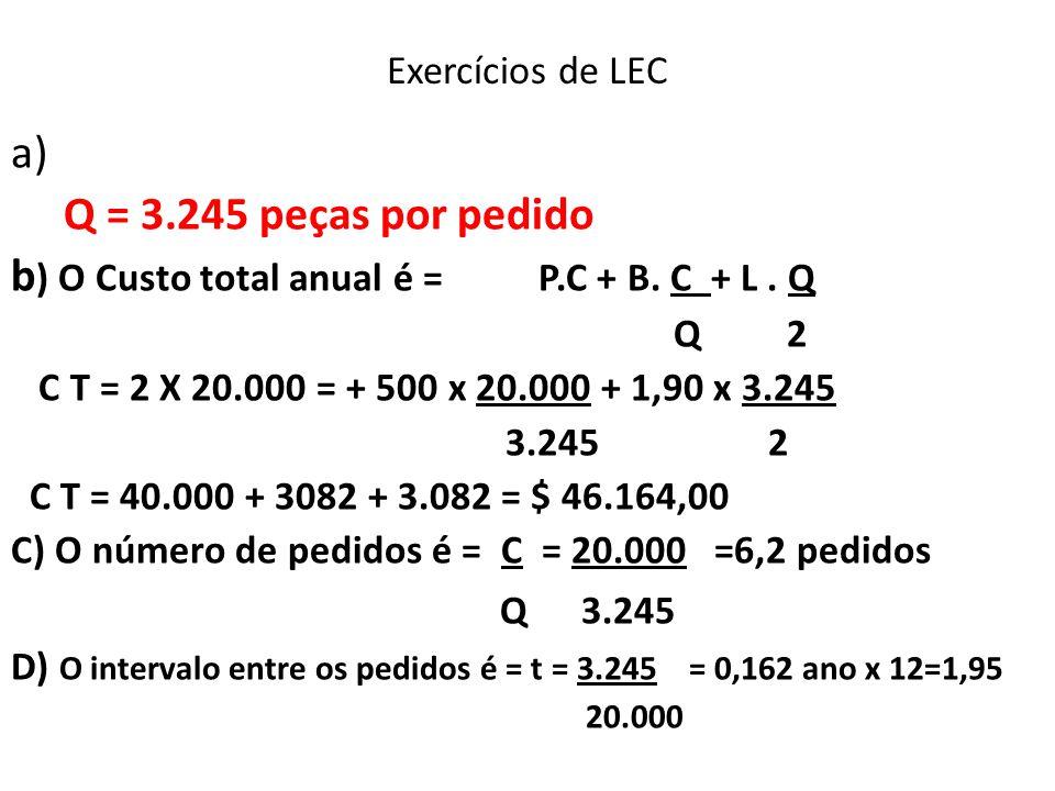 b) O Custo total anual é = P.C + B. C + L . Q