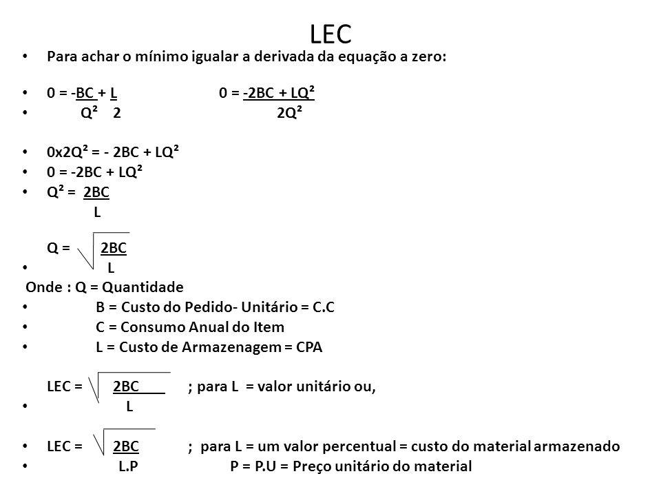 LEC Para achar o mínimo igualar a derivada da equação a zero: