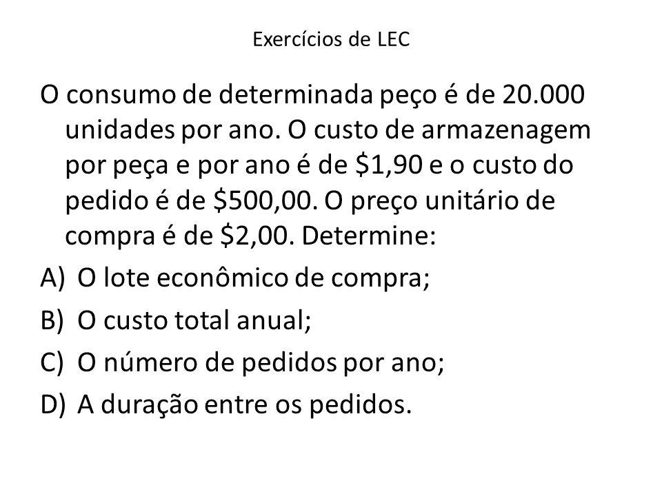 O lote econômico de compra; O custo total anual;