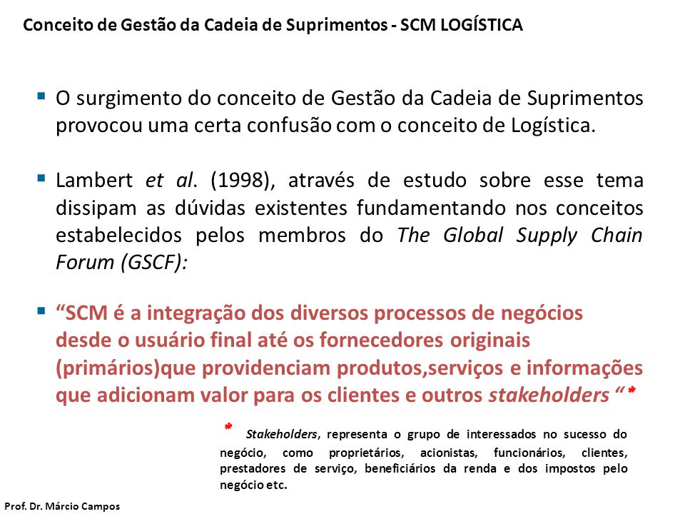 Conceito de Gestão da Cadeia de Suprimentos - SCM LOGÍSTICA