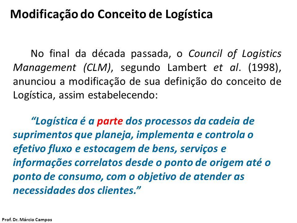 Modificação do Conceito de Logística