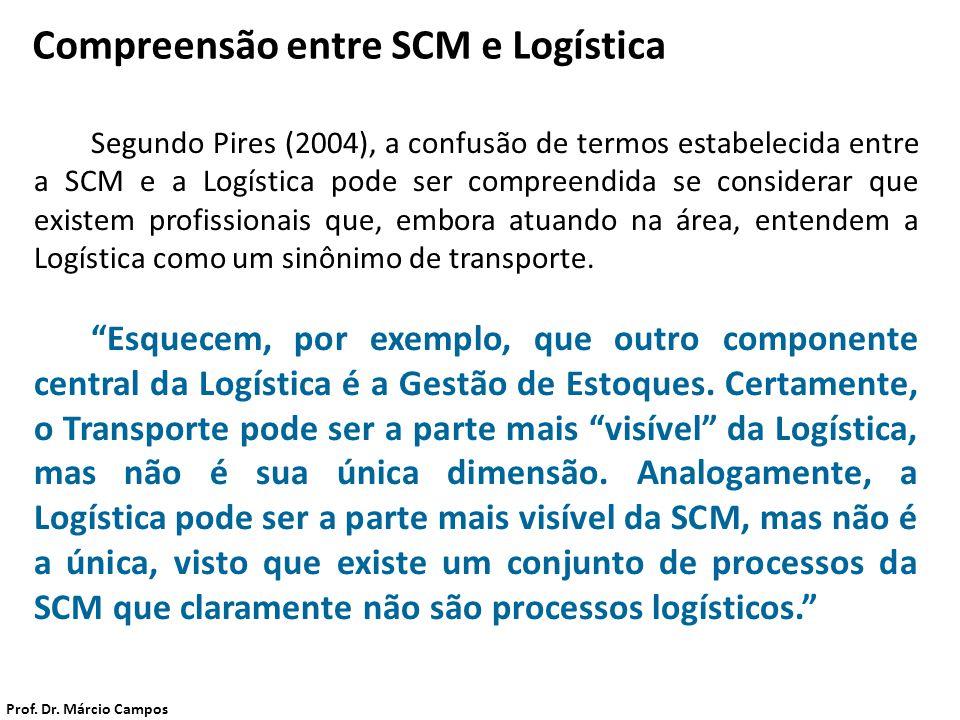 Compreensão entre SCM e Logística