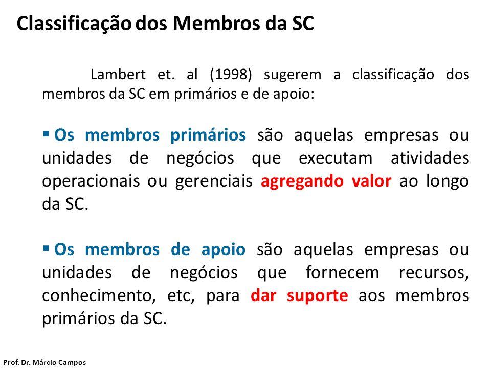Classificação dos Membros da SC