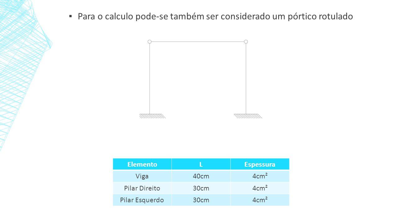 Para o calculo pode-se também ser considerado um pórtico rotulado