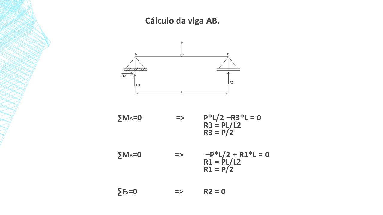 Cálculo da viga AB. ∑MA=0 => P*L/2 –R3*L = 0 R3 = PL/L2 R3 = P/2