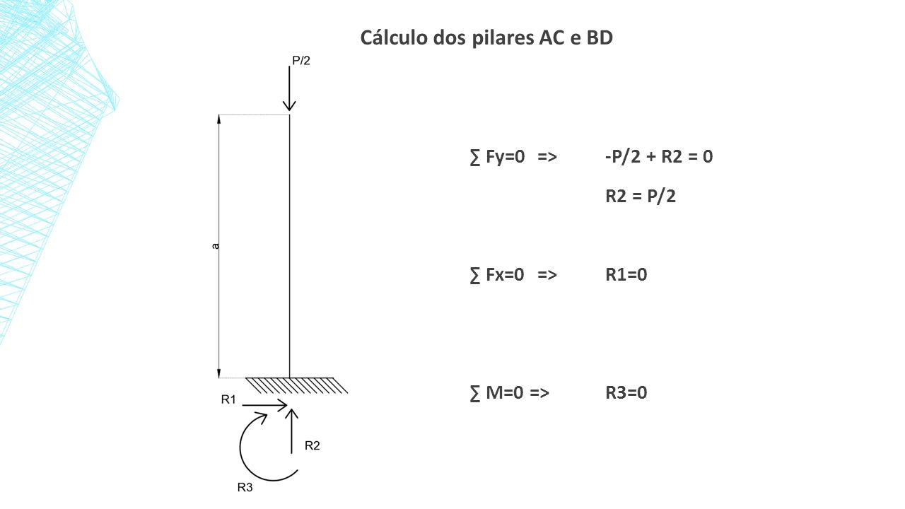 Cálculo dos pilares AC e BD