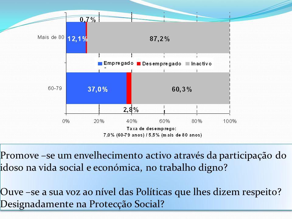 Promove –se um envelhecimento activo através da participação do idoso na vida social e económica, no trabalho digno.