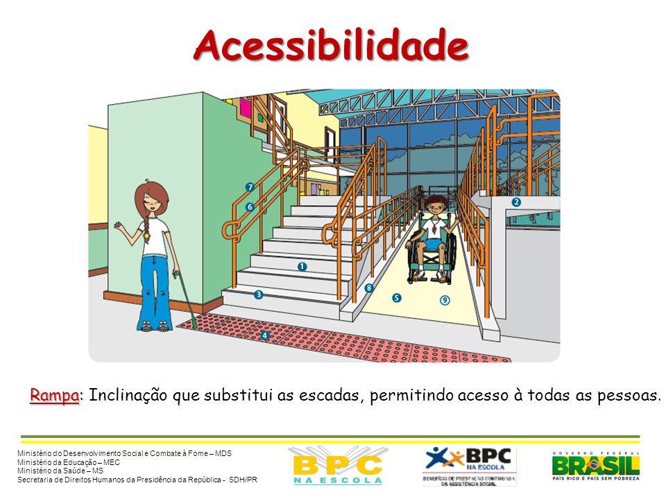 Acessibilidade Rampa: Inclinação que substitui as escadas, permitindo acesso à todas as pessoas.