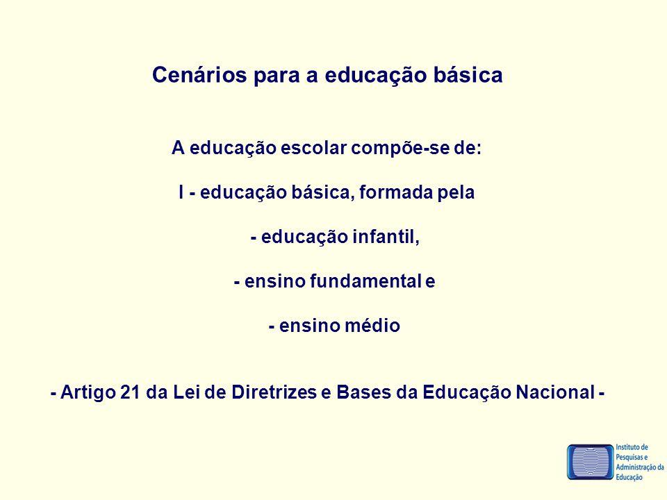 Cenários para a educação básica