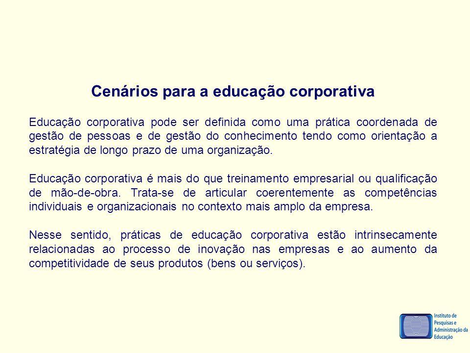 Cenários para a educação corporativa