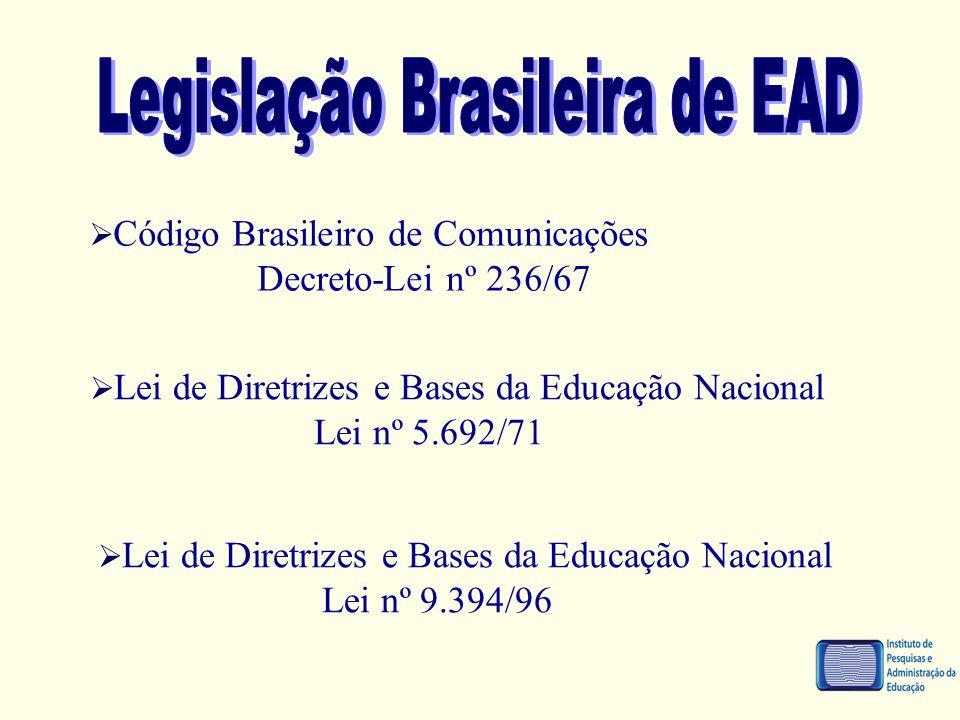 Legislação Brasileira de EAD