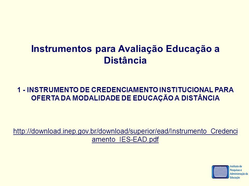 Instrumentos para Avaliação Educação a Distância