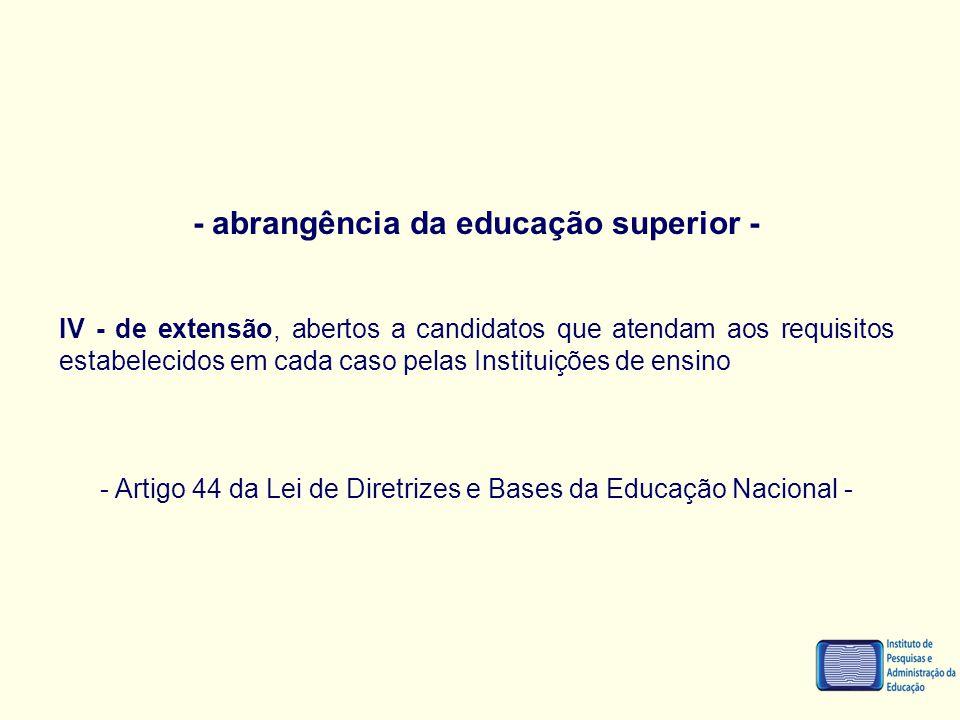 - abrangência da educação superior -