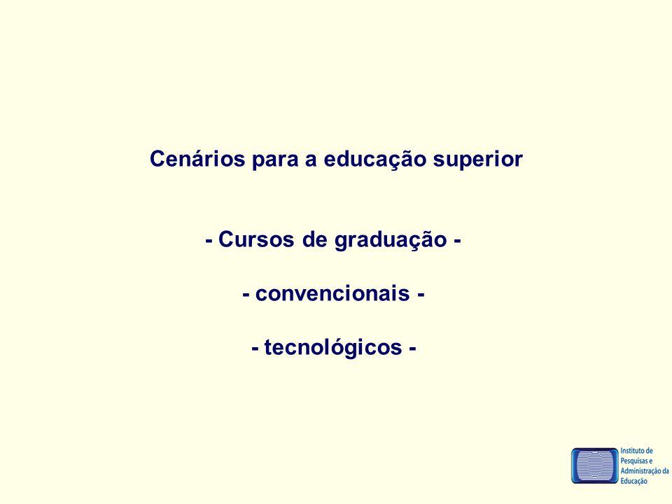 Cenários para a educação superior