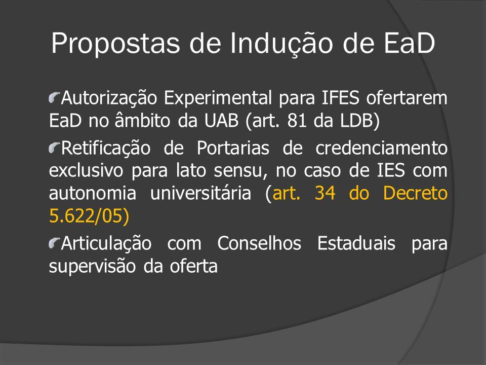 Propostas de Indução de EaD