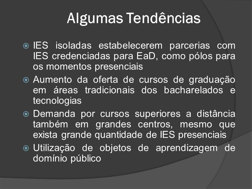 Algumas Tendências IES isoladas estabelecerem parcerias com IES credenciadas para EaD, como pólos para os momentos presenciais.