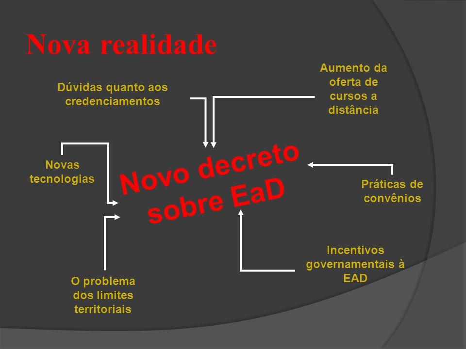 Nova realidade Novo decreto sobre EaD