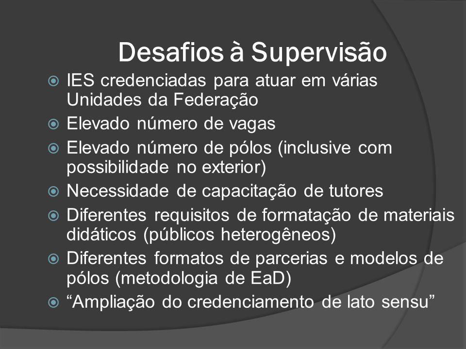 Desafios à Supervisão IES credenciadas para atuar em várias Unidades da Federação. Elevado número de vagas.