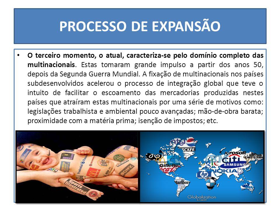 PROCESSO DE EXPANSÃO