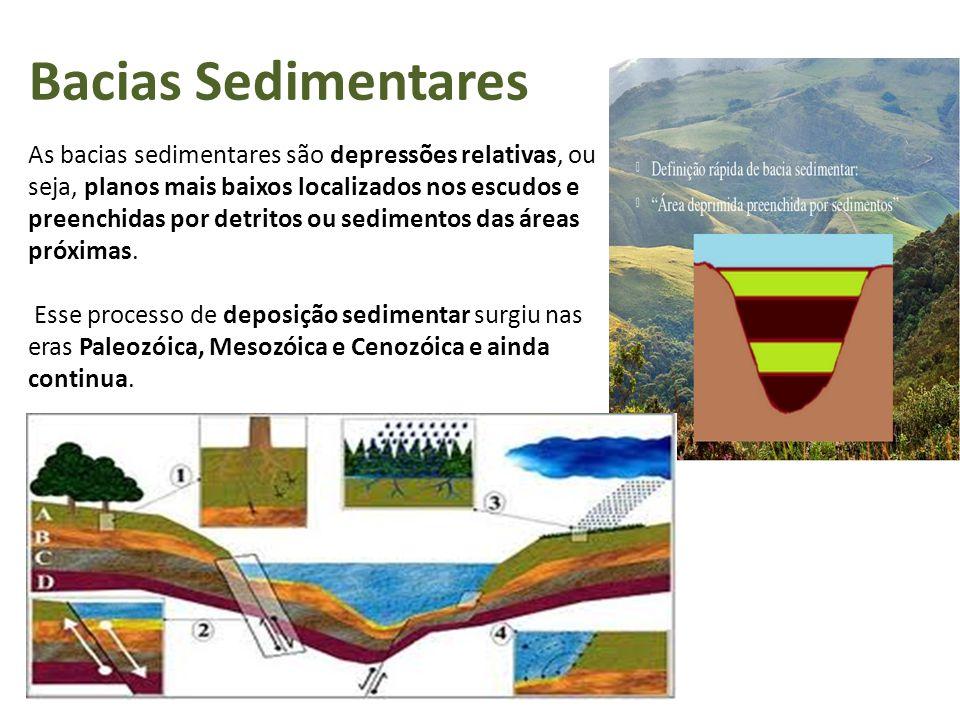 Bacias Sedimentares
