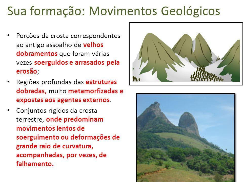 Sua formação: Movimentos Geológicos
