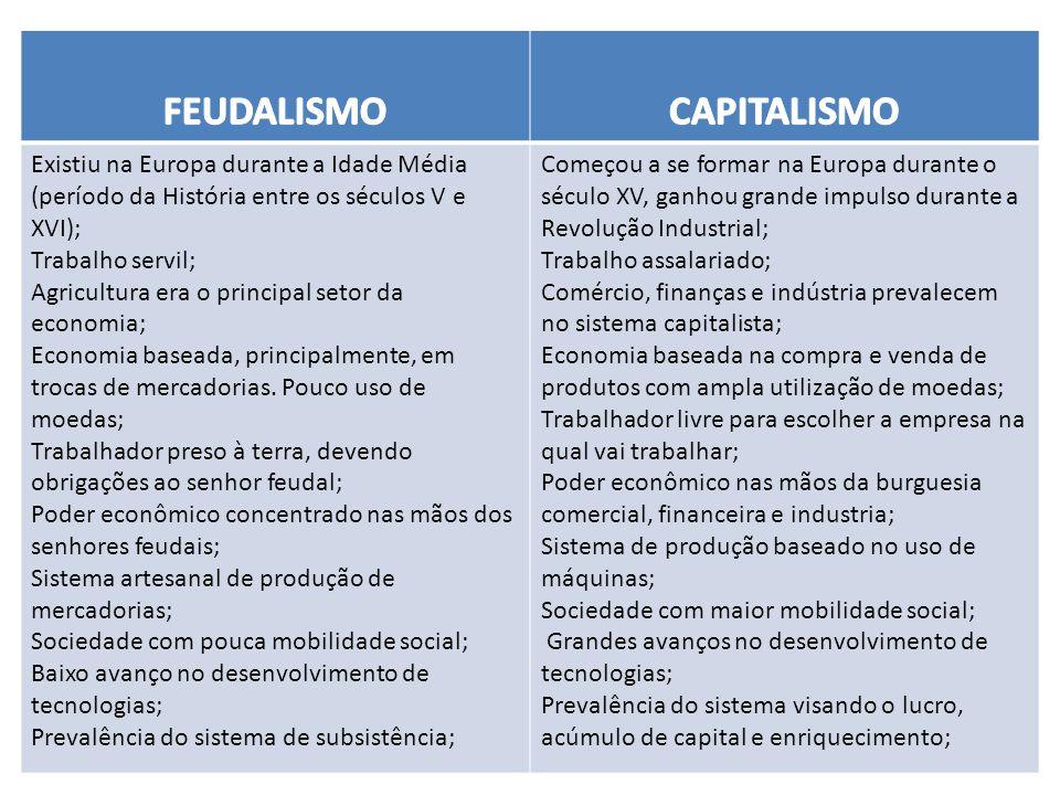FEUDALISMO CAPITALISMO