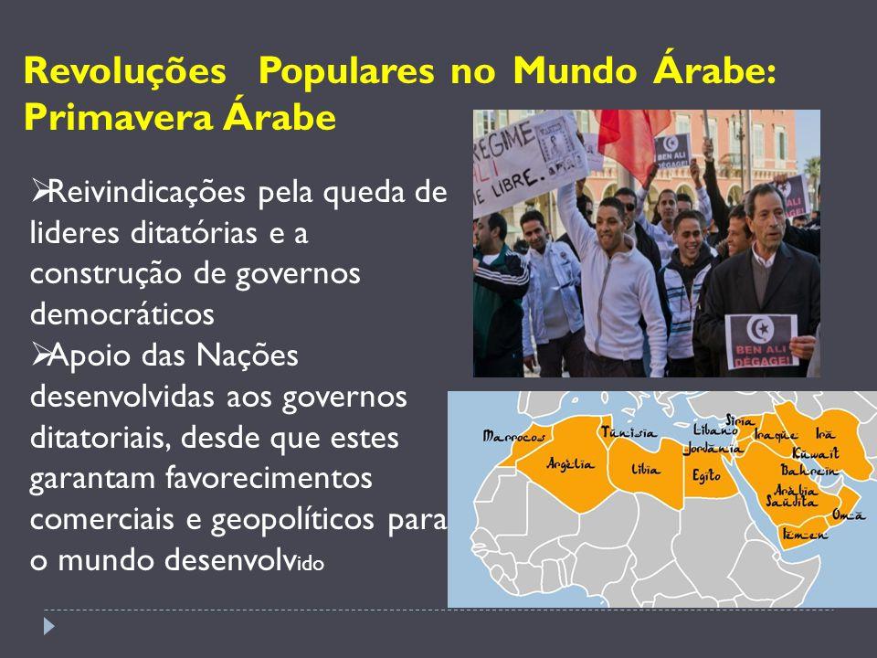 Revoluções Populares no Mundo Árabe: Primavera Árabe