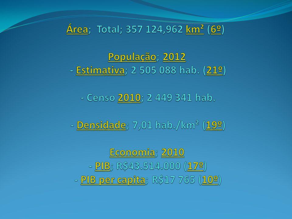 Área; Total; 357 124,962 km² (6º) População; 2012 - Estimativa; 2 505 088 hab. (21º) - Censo 2010; 2 449 341 hab.