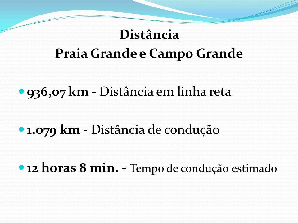 Praia Grande e Campo Grande