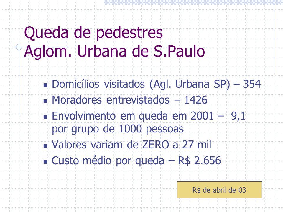 Queda de pedestres Aglom. Urbana de S.Paulo