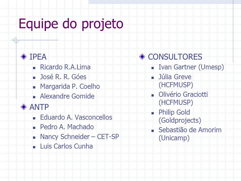 Equipe do projeto IPEA ANTP CONSULTORES Ricardo R.A.Lima