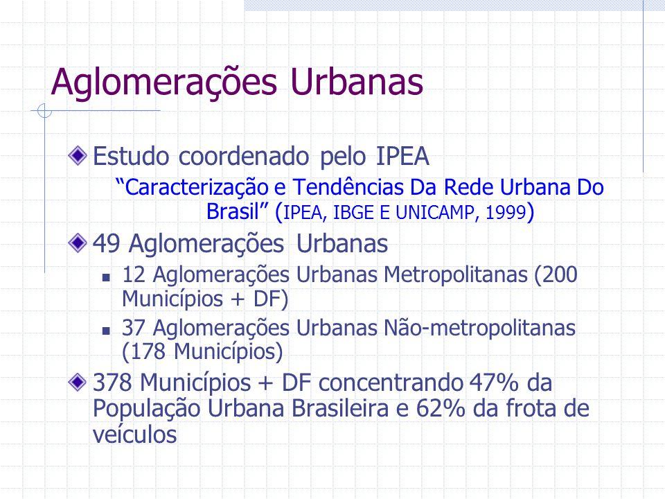 Aglomerações Urbanas Estudo coordenado pelo IPEA