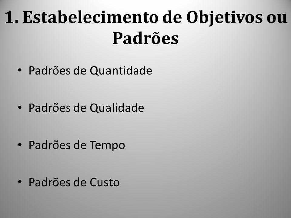 1. Estabelecimento de Objetivos ou Padrões