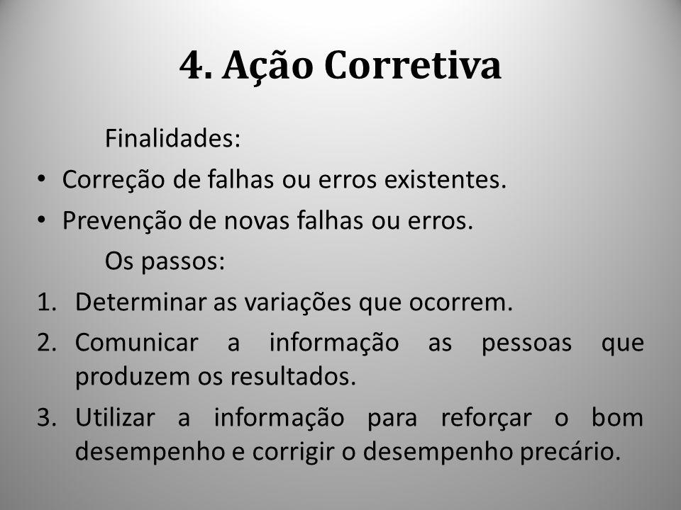 4. Ação Corretiva Finalidades: Correção de falhas ou erros existentes.