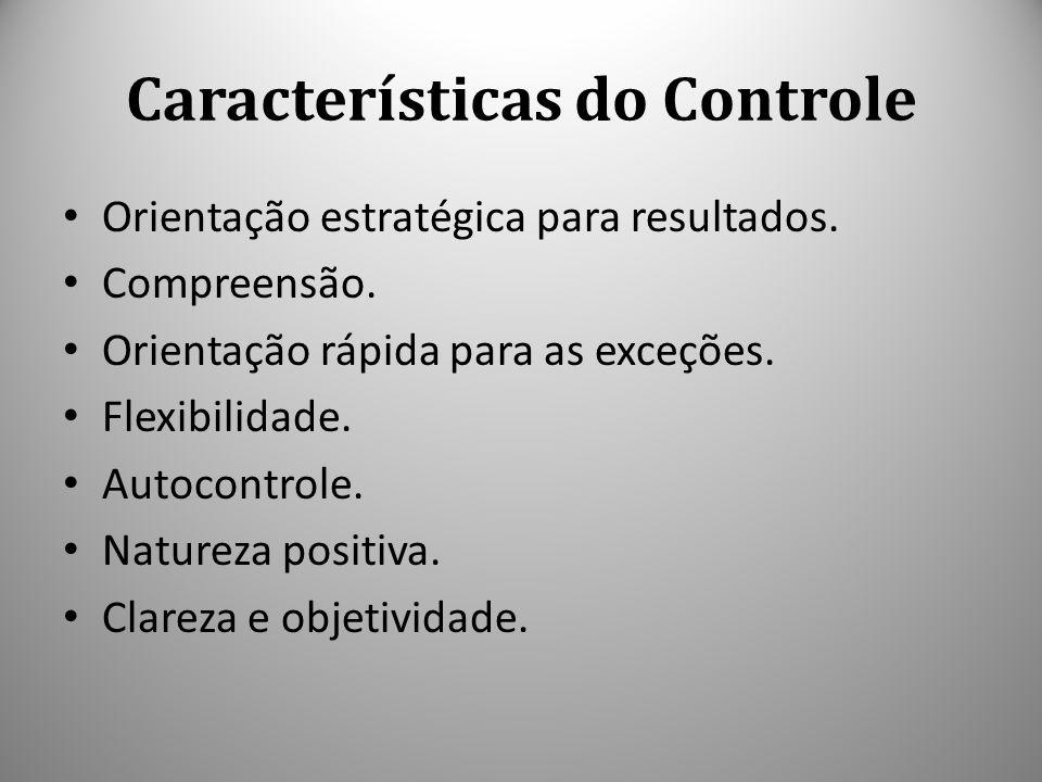 Características do Controle