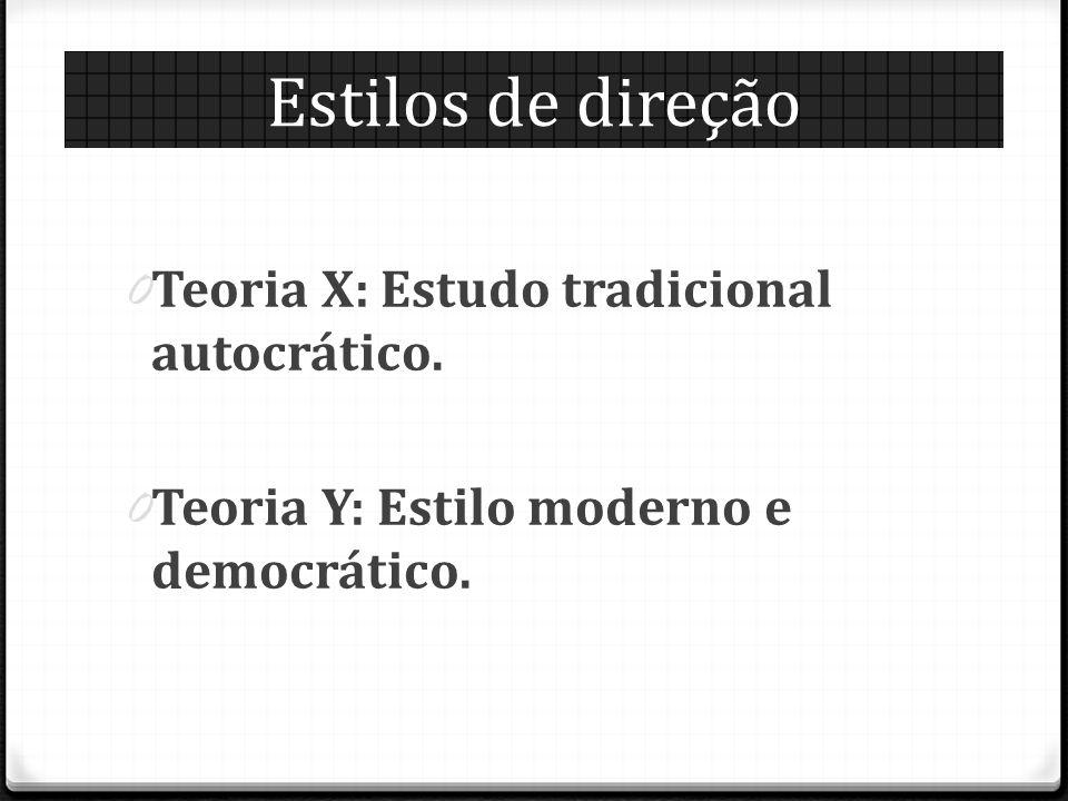 Estilos de direção Teoria X: Estudo tradicional autocrático.