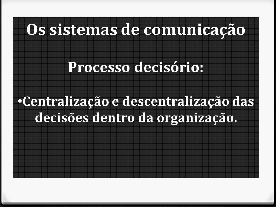 Os sistemas de comunicação