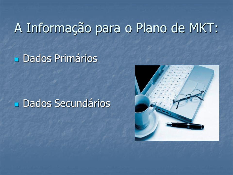 A Informação para o Plano de MKT: