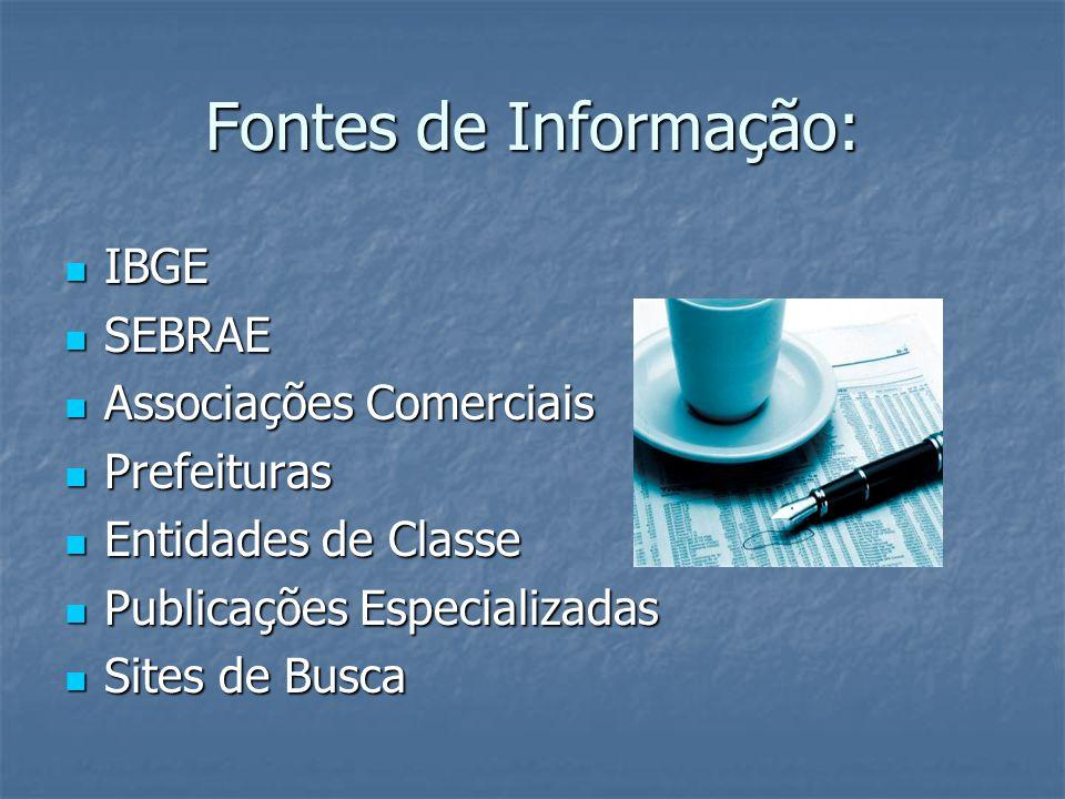 Fontes de Informação: IBGE SEBRAE Associações Comerciais Prefeituras