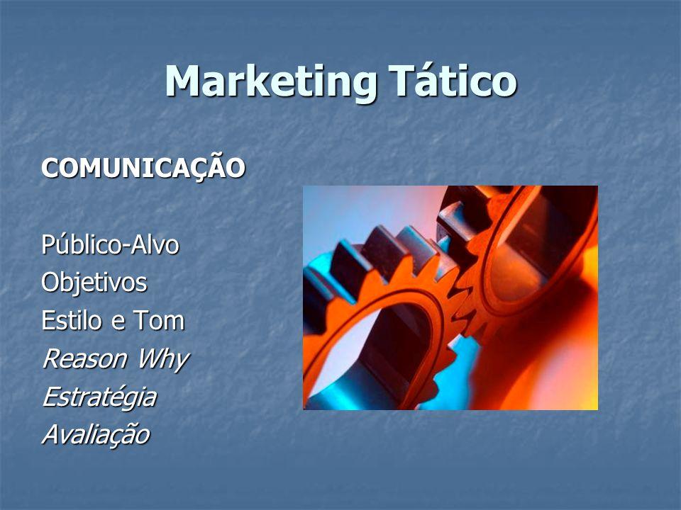 Marketing Tático COMUNICAÇÃO Público-Alvo Objetivos Estilo e Tom