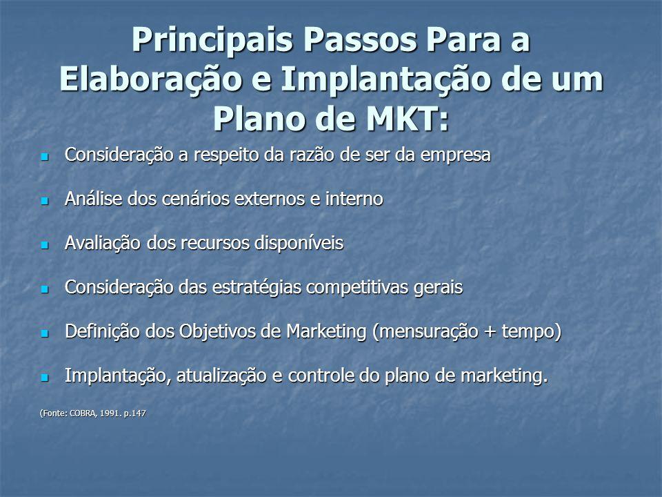 Principais Passos Para a Elaboração e Implantação de um Plano de MKT: