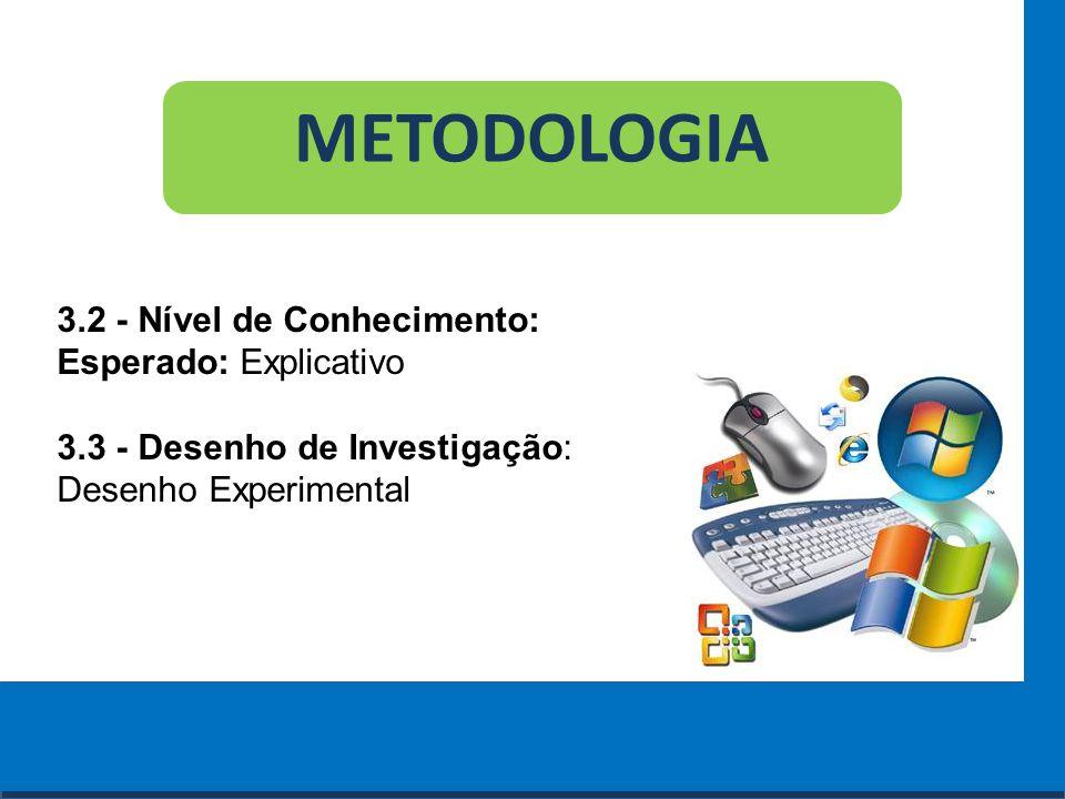 METODOLOGIA 3.2 - Nível de Conhecimento: Esperado: Explicativo