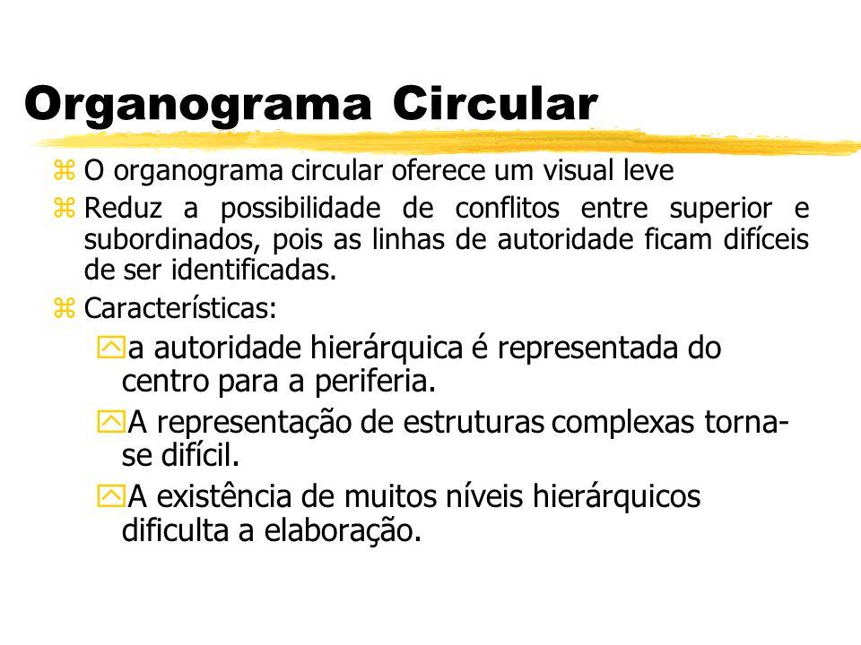 Organograma Circular O organograma circular oferece um visual leve.