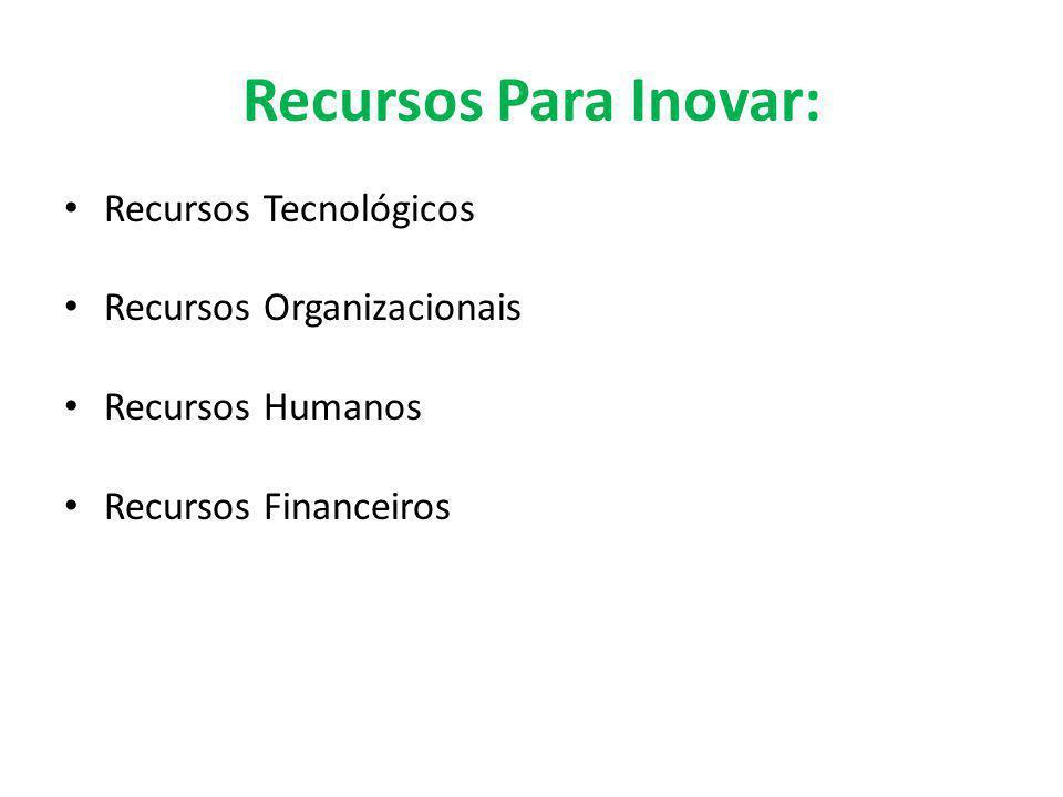 Recursos Para Inovar: Recursos Tecnológicos Recursos Organizacionais