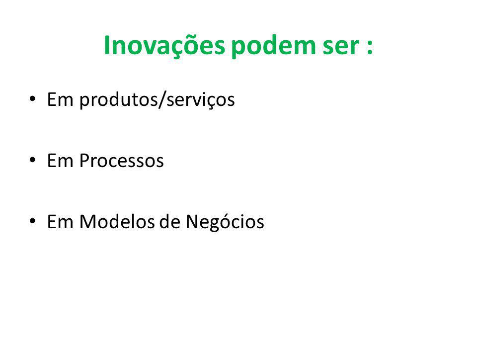 Inovações podem ser : Em produtos/serviços Em Processos
