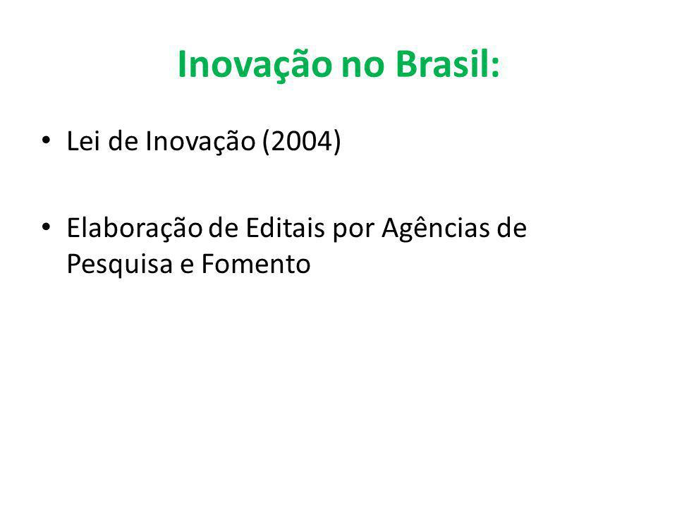 Inovação no Brasil: Lei de Inovação (2004)